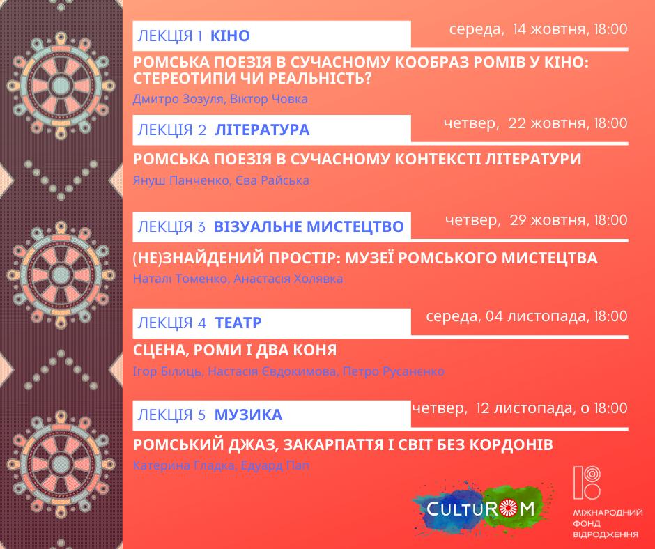 Відкрито реєстрацію на вебінари про ромське мистецтво